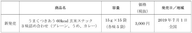 【健康道場】サンスター